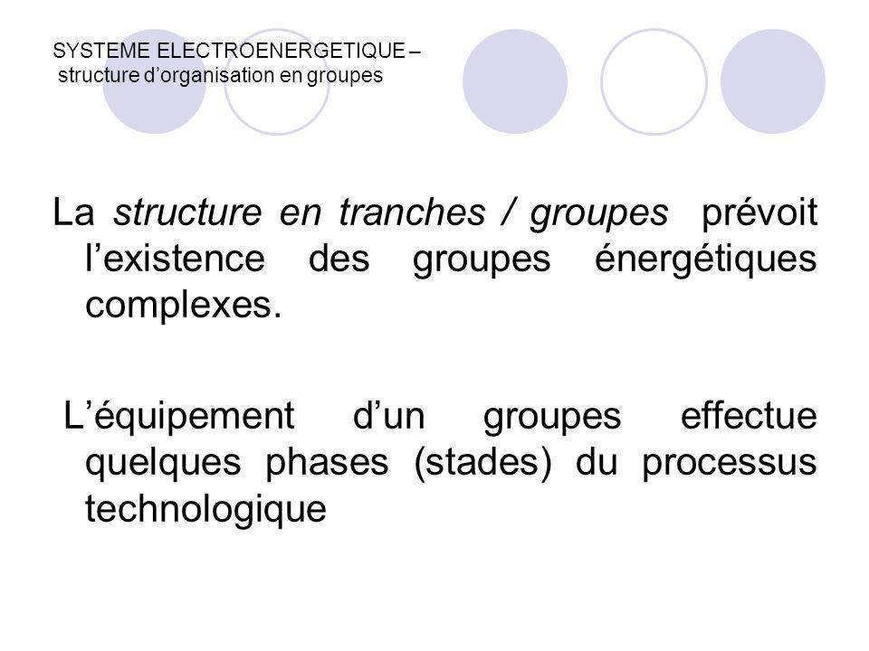 SYSTEME ELECTROENERGETIQUE – structure d'organisation en groupes La structure en tranches / groupes prévoit l'existence des groupes énergétiques compl