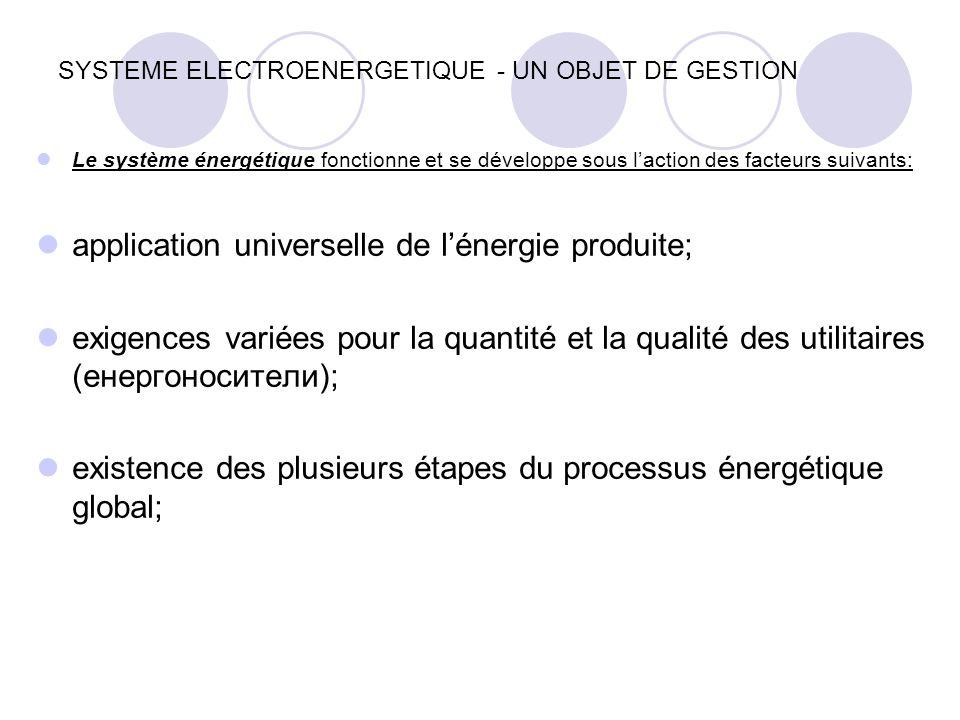 SYSTEME ELECTROENERGETIQUE - UN OBJET DE GESTION Le système énergétique fonctionne et se développe sous l'action des facteurs suivants: application un