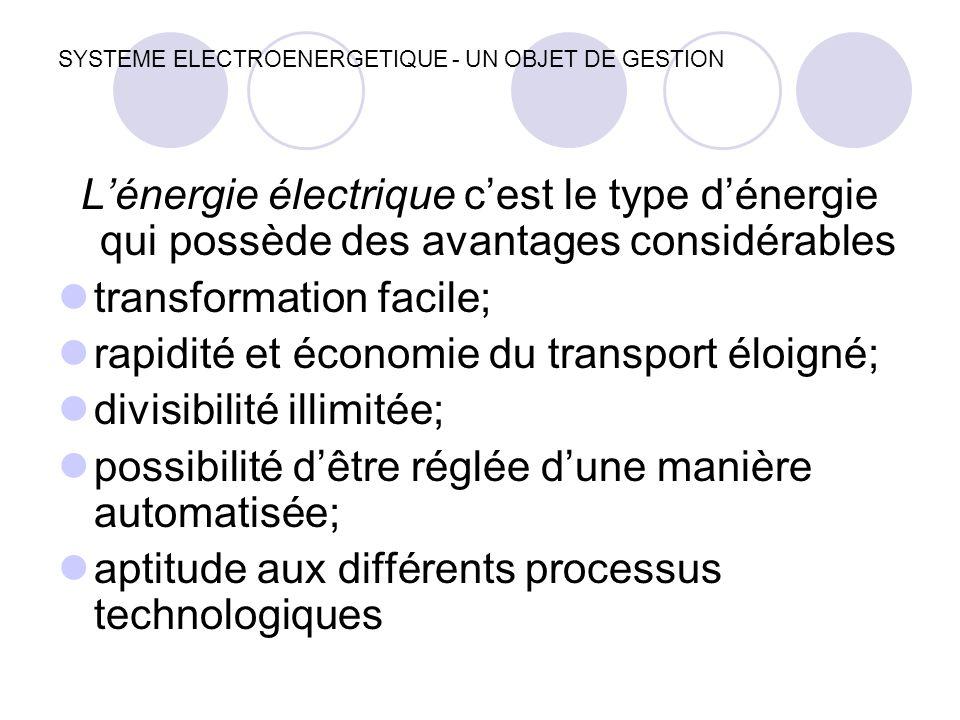 SYSTEME ELECTROENERGETIQUE - UN OBJET DE GESTION L'énergie électrique c'est le type d'énergie qui possède des avantages considérables transformation f