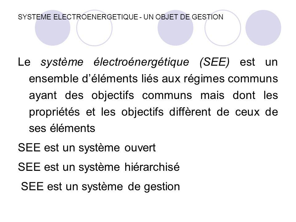 SYSTEME ELECTROENERGETIQUE - UN OBJET DE GESTION Le système électroénergétique (SEE) est un ensemble d'éléments liés aux régimes communs ayant des obj