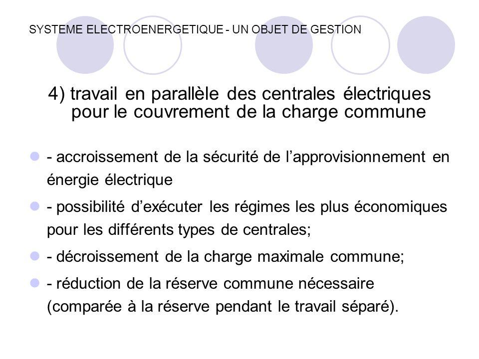 SYSTEME ELECTROENERGETIQUE - UN OBJET DE GESTION 4) travail en parallèle des centrales électriques pour le couvrement de la charge commune - accroisse
