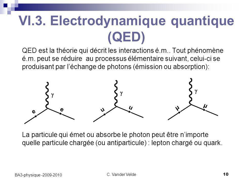 C. Vander Velde10 BA3-physique -2009-2010 VI.3. Electrodynamique quantique (QED) QED est la théorie qui décrit les interactions é.m.. Tout phénomène é