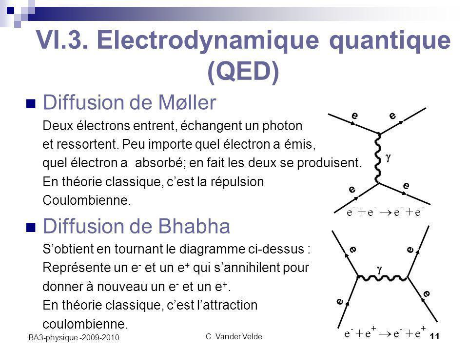 C. Vander Velde11 BA3-physique -2009-2010 VI.3. Electrodynamique quantique (QED) Diffusion de Møller Deux électrons entrent, échangent un photon et re