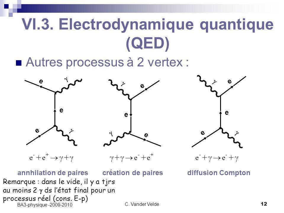 C. Vander Velde12 BA3-physique -2009-2010 VI.3. Electrodynamique quantique (QED) Autres processus à 2 vertex : e  e e  annhilation de paires e  e e