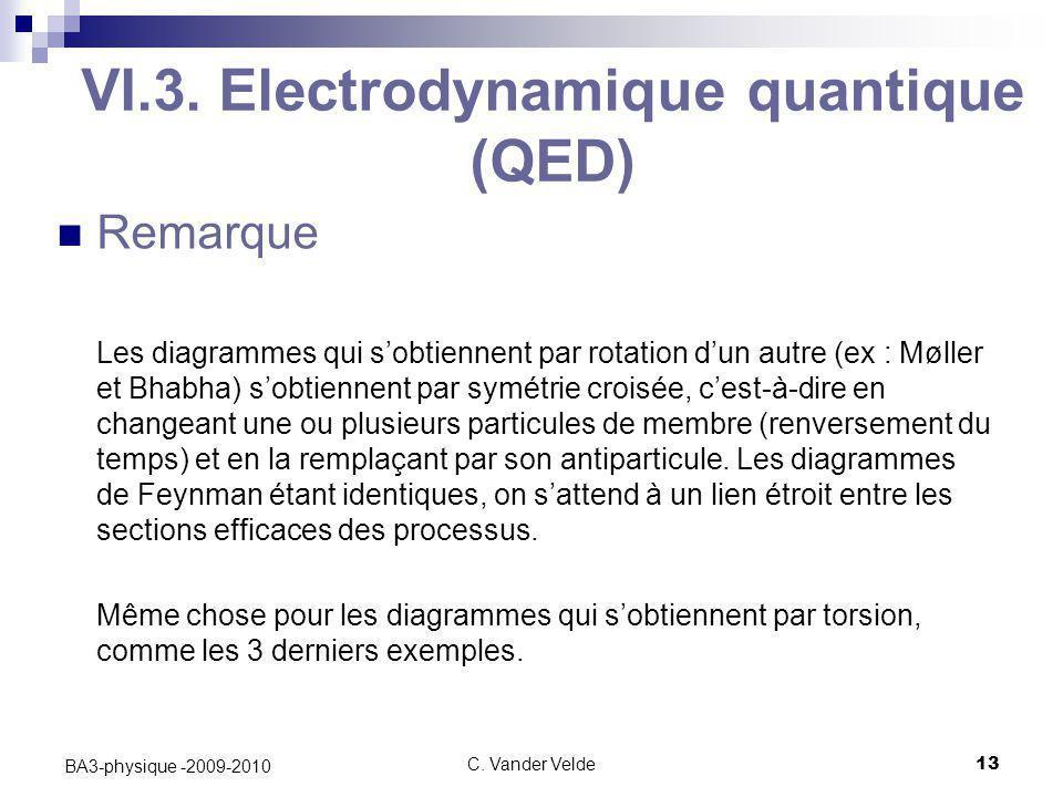 C. Vander Velde13 BA3-physique -2009-2010 VI.3. Electrodynamique quantique (QED) Remarque Les diagrammes qui s'obtiennent par rotation d'un autre (ex
