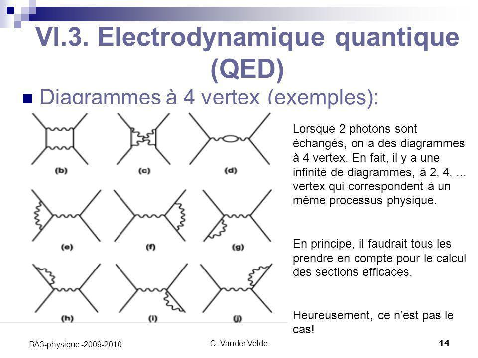C. Vander Velde14 BA3-physique -2009-2010 VI.3. Electrodynamique quantique (QED) Diagrammes à 4 vertex (exemples): Lorsque 2 photons sont échangés, on