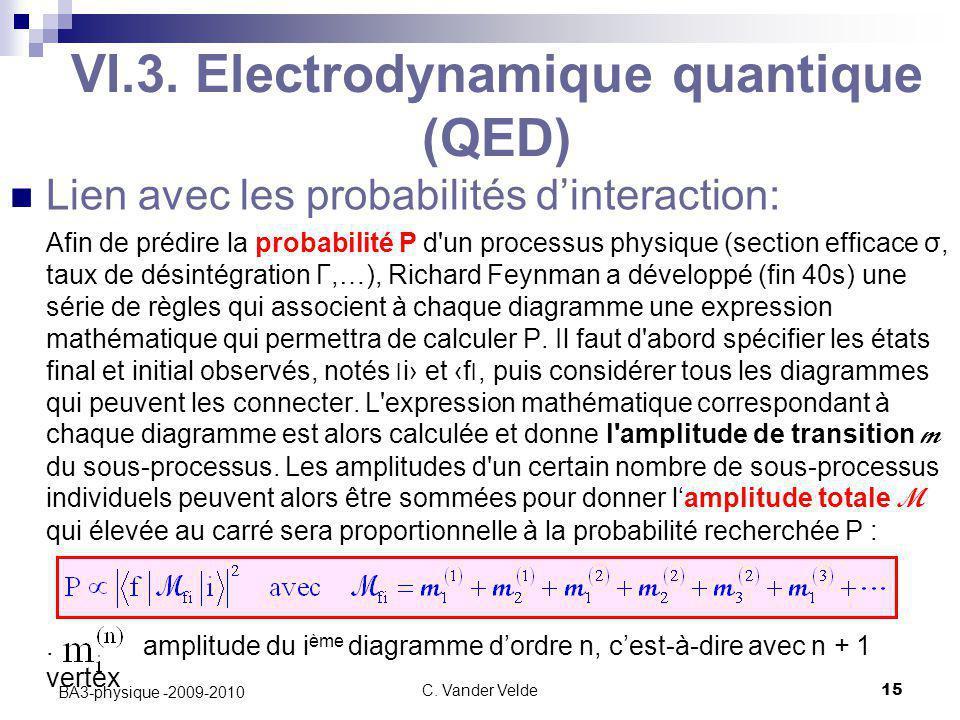 C. Vander Velde15 BA3-physique -2009-2010 VI.3. Electrodynamique quantique (QED) Lien avec les probabilités d'interaction: Afin de prédire la probabil