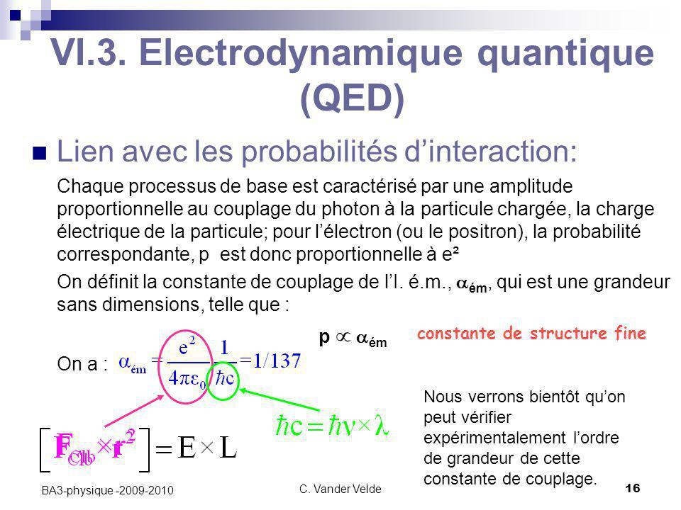 C. Vander Velde16 BA3-physique -2009-2010 VI.3. Electrodynamique quantique (QED) Lien avec les probabilités d'interaction: Chaque processus de base es