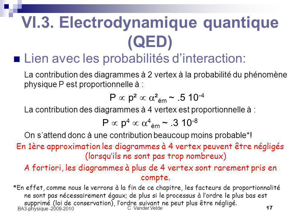 C. Vander Velde17 BA3-physique -2009-2010 VI.3. Electrodynamique quantique (QED) Lien avec les probabilités d'interaction: La contribution des diagram