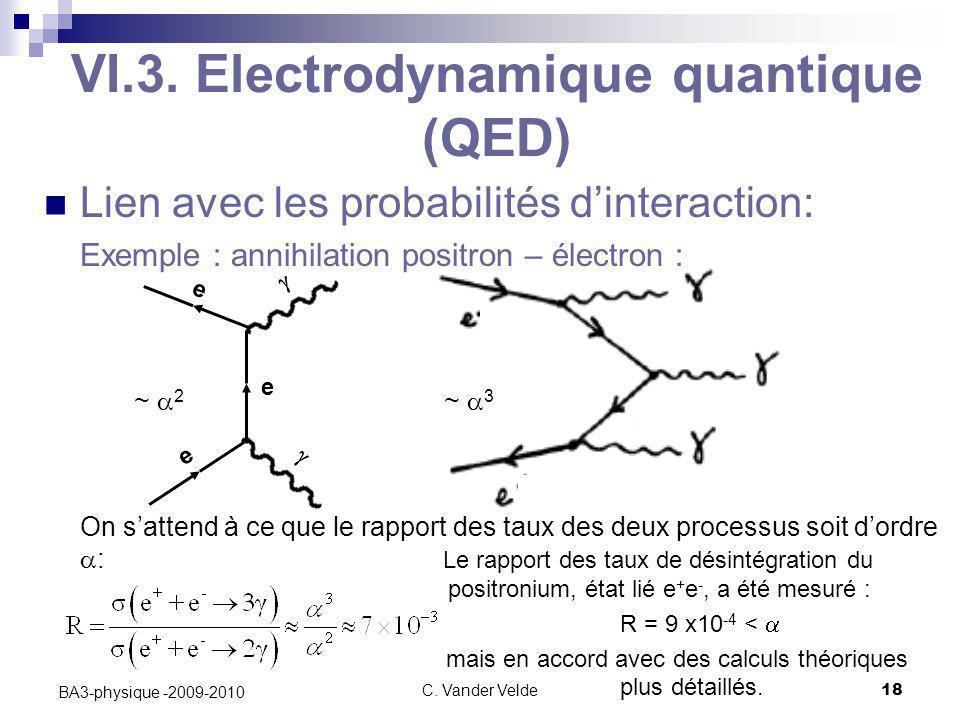 C. Vander Velde18 BA3-physique -2009-2010 VI.3. Electrodynamique quantique (QED) Lien avec les probabilités d'interaction: Exemple : annihilation posi