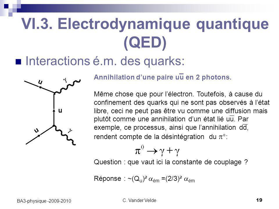 C. Vander Velde19 BA3-physique -2009-2010 VI.3. Electrodynamique quantique (QED) Interactions é.m. des quarks: u  u u  Annihilation d'une paire uu e