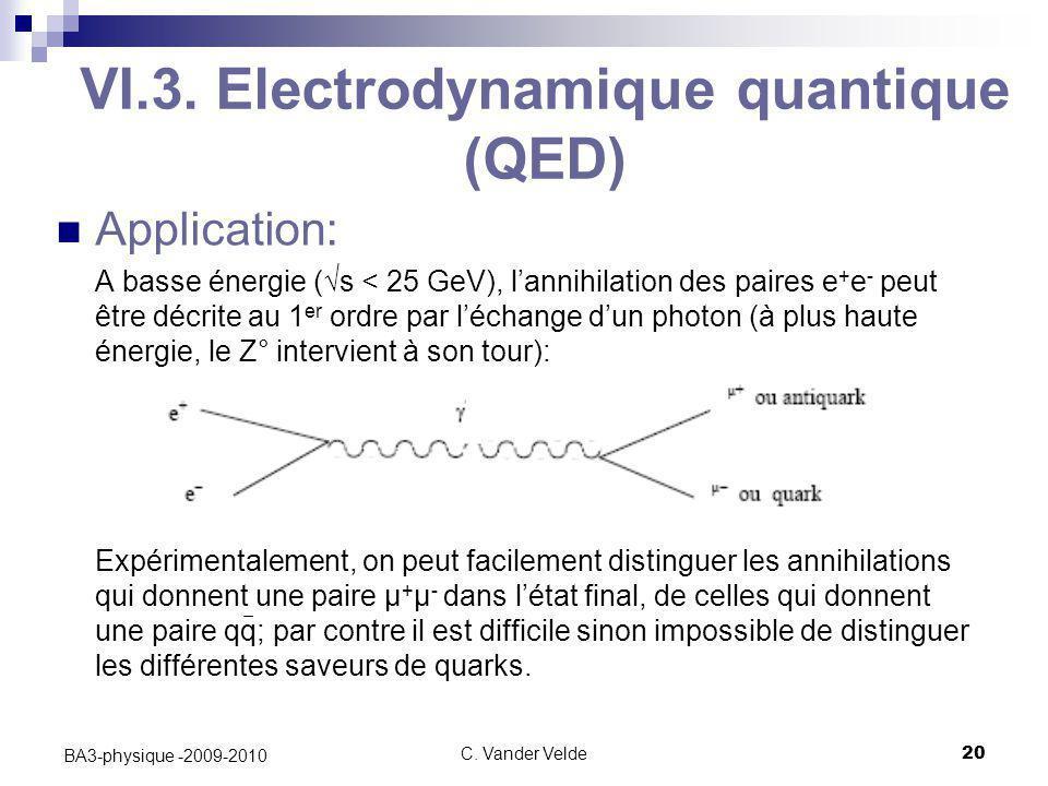 C. Vander Velde20 BA3-physique -2009-2010 VI.3. Electrodynamique quantique (QED) Application: A basse énergie (√s < 25 GeV), l'annihilation des paires