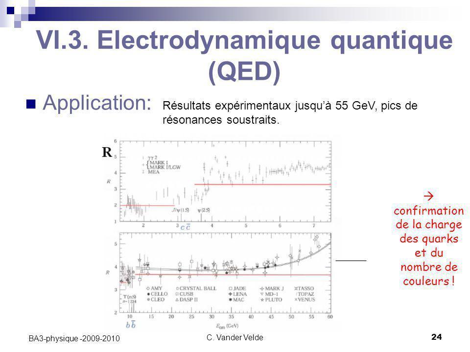 C. Vander Velde24 BA3-physique -2009-2010 VI.3. Electrodynamique quantique (QED) Application:  confirmation de la charge des quarks et du nombre de c
