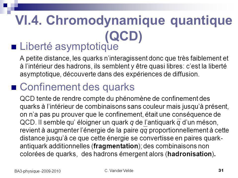 C. Vander Velde31 BA3-physique -2009-2010 Liberté asymptotique A petite distance, les quarks n'interagissent donc que très faiblement et à l'intérieur
