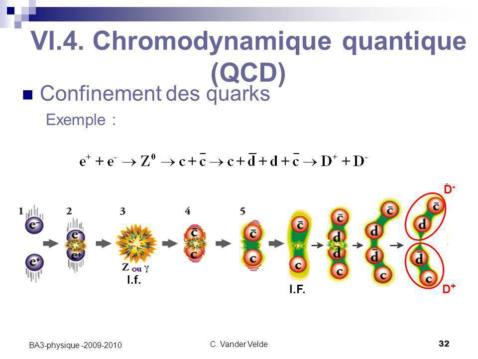 C. Vander Velde32 BA3-physique -2009-2010 VI.4. Chromodynamique quantique (QCD) Confinement des quarks Exemple : I.f. I.F. D-D- D+D+