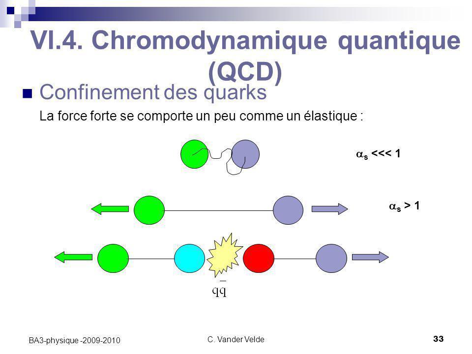 C. Vander Velde33 BA3-physique -2009-2010 VI.4. Chromodynamique quantique (QCD) Confinement des quarks La force forte se comporte un peu comme un élas