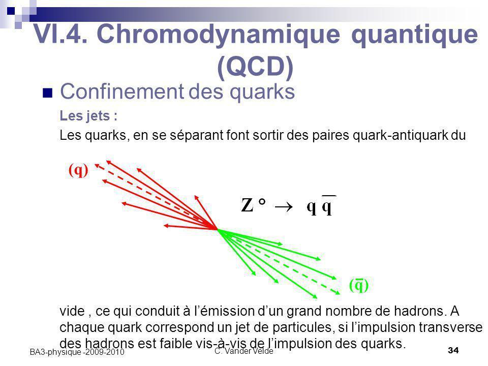 C. Vander Velde34 BA3-physique -2009-2010 Confinement des quarks Les jets : Les quarks, en se séparant font sortir des paires quark-antiquark du vide,