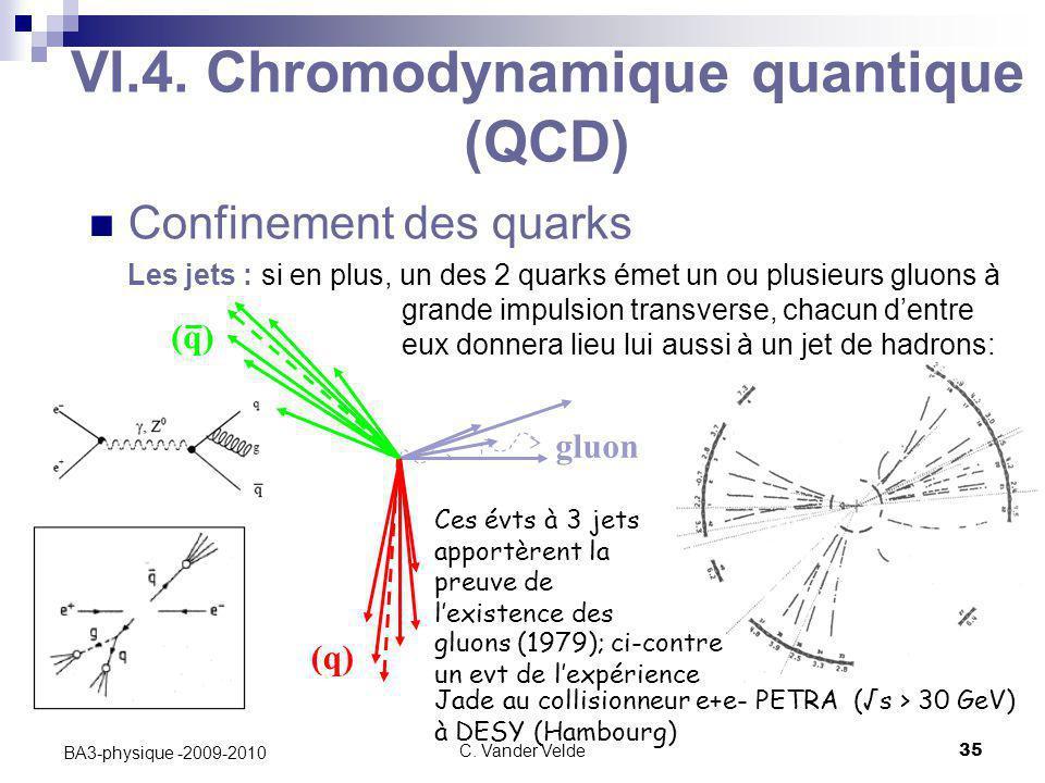 C. Vander Velde35 BA3-physique -2009-2010 Confinement des quarks Les jets : si en plus, un des 2 quarks émet un ou plusieurs gluons à grande impulsion