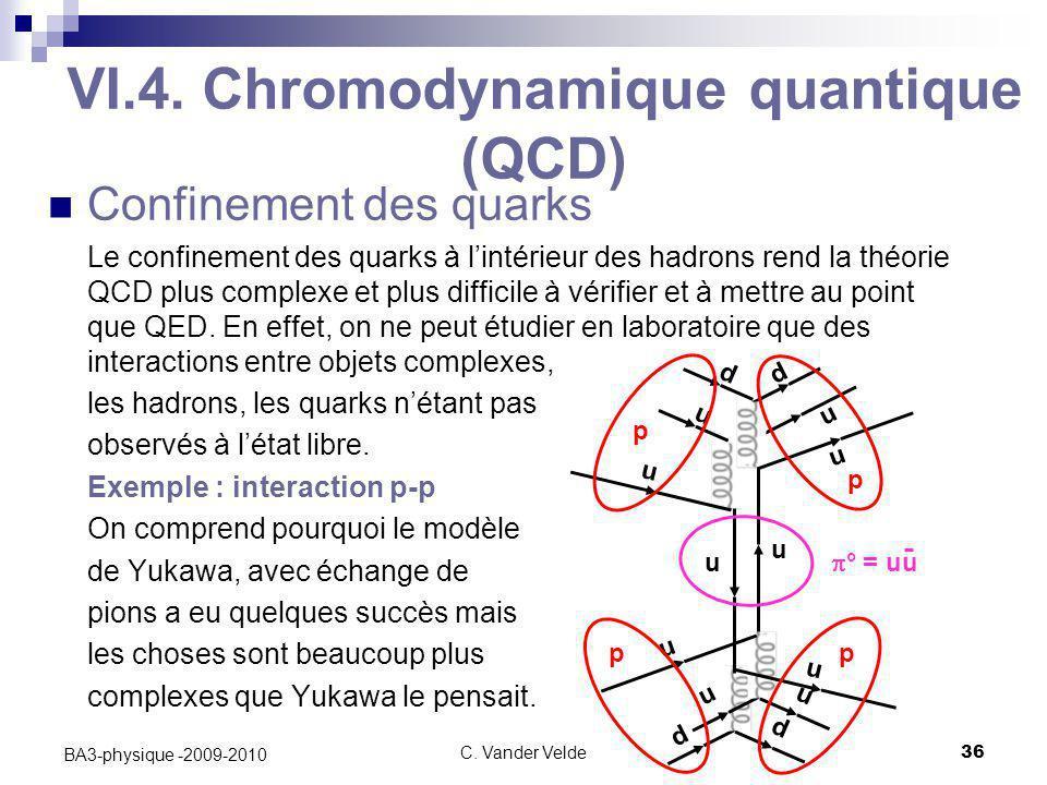 C. Vander Velde36 BA3-physique -2009-2010 VI.4. Chromodynamique quantique (QCD) Confinement des quarks Le confinement des quarks à l'intérieur des had