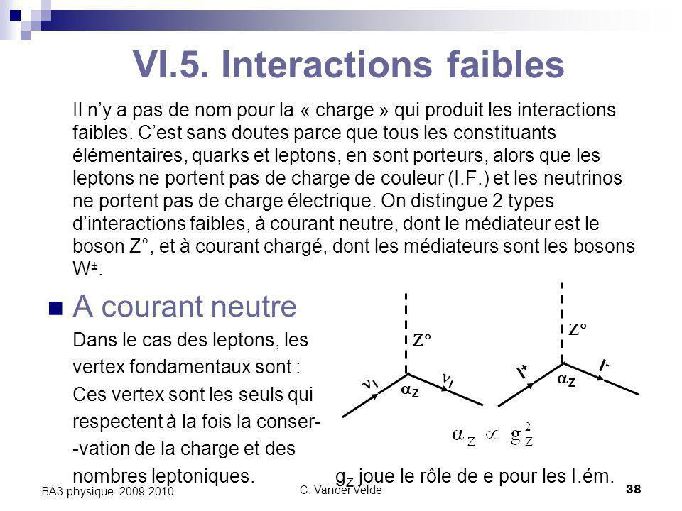 C. Vander Velde38 BA3-physique -2009-2010 VI.5. Interactions faibles Il n'y a pas de nom pour la « charge » qui produit les interactions faibles. C'es