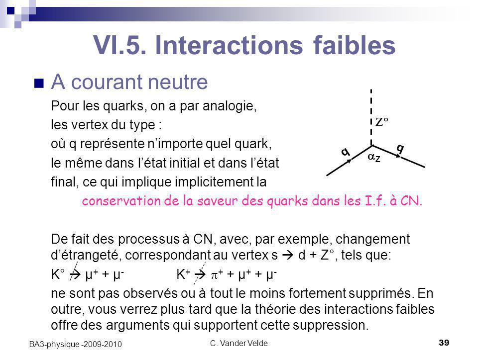 C. Vander Velde39 BA3-physique -2009-2010 VI.5. Interactions faibles A courant neutre Pour les quarks, on a par analogie, les vertex du type : où q re