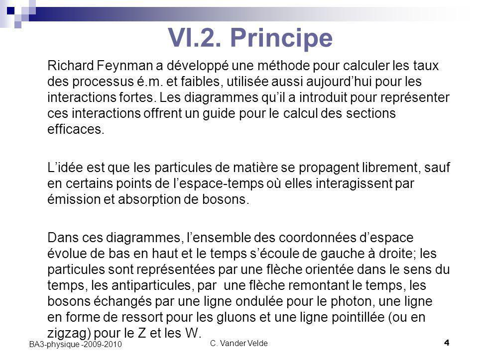 C. Vander Velde4 BA3-physique -2009-2010 VI.2. Principe Richard Feynman a développé une méthode pour calculer les taux des processus é.m. et faibles,