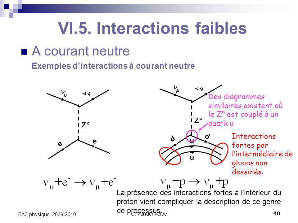 C. Vander Velde40 BA3-physique -2009-2010 VI.5. Interactions faibles A courant neutre Exemples d'interactions à courant neutre µ µ e e  µ d d µ u u