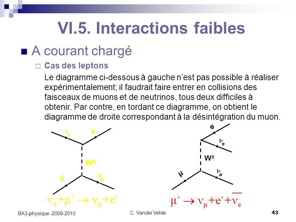 C. Vander Velde43 BA3-physique -2009-2010 VI.5. Interactions faibles A courant chargé  Cas des leptons Le diagramme ci-dessous à gauche n'est pas pos