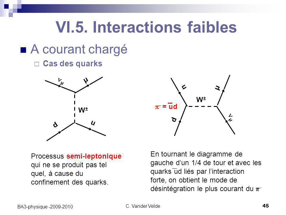 C. Vander Velde45 BA3-physique -2009-2010 VI.5. Interactions faibles A courant chargé  Cas des quarks u d W±W± µ µ Processus semi-leptonique qui ne s