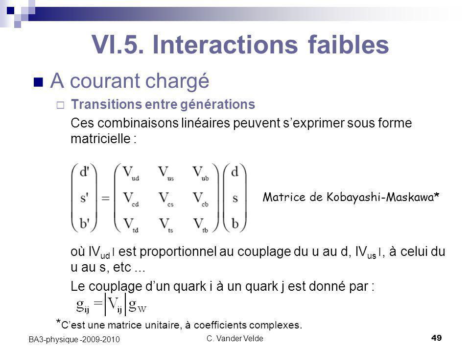 C. Vander Velde49 BA3-physique -2009-2010 A courant chargé  Transitions entre générations Ces combinaisons linéaires peuvent s'exprimer sous forme ma