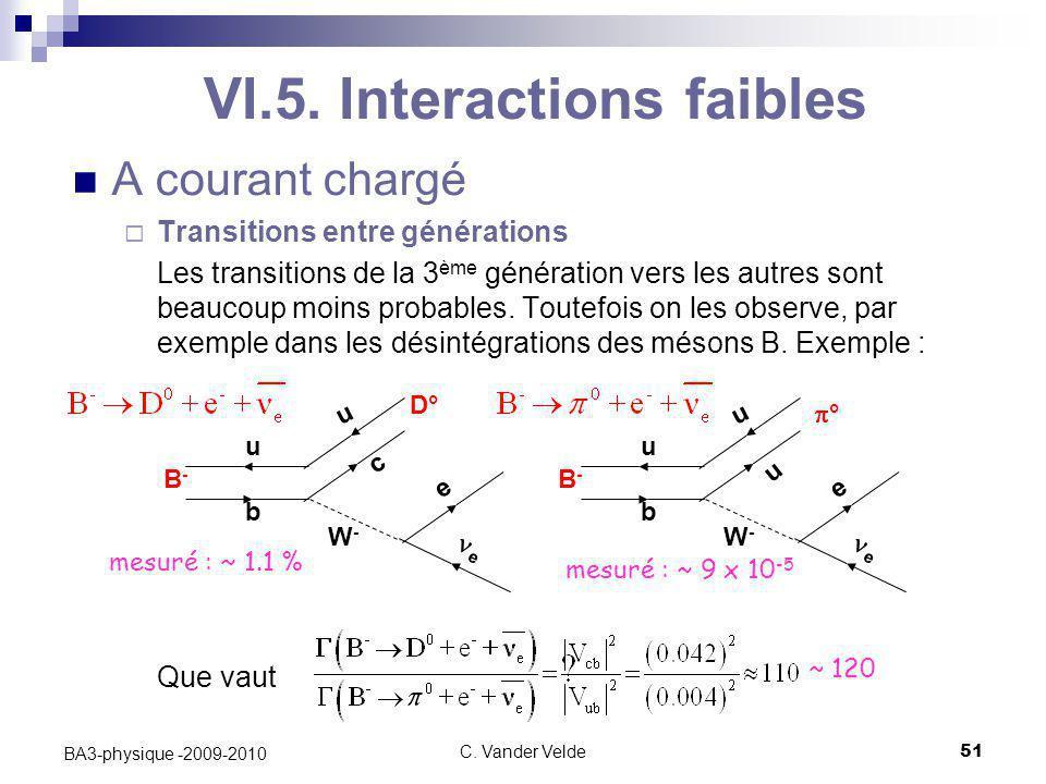C. Vander Velde51 BA3-physique -2009-2010 VI.5. Interactions faibles A courant chargé  Transitions entre générations Les transitions de la 3 ème géné