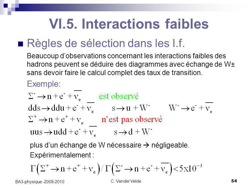 C. Vander Velde54 BA3-physique -2009-2010 VI.5. Interactions faibles Règles de sélection dans les I.f. Beaucoup d'observations concernant les interact