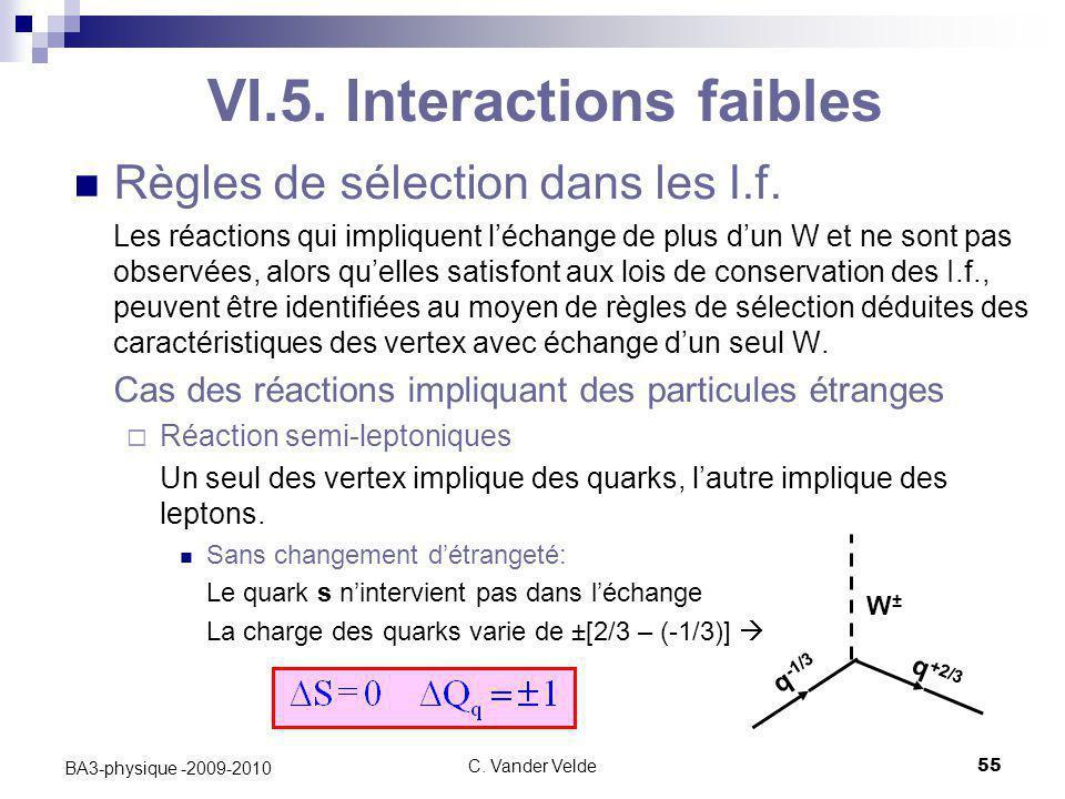C. Vander Velde55 BA3-physique -2009-2010 VI.5. Interactions faibles Règles de sélection dans les I.f. Les réactions qui impliquent l'échange de plus