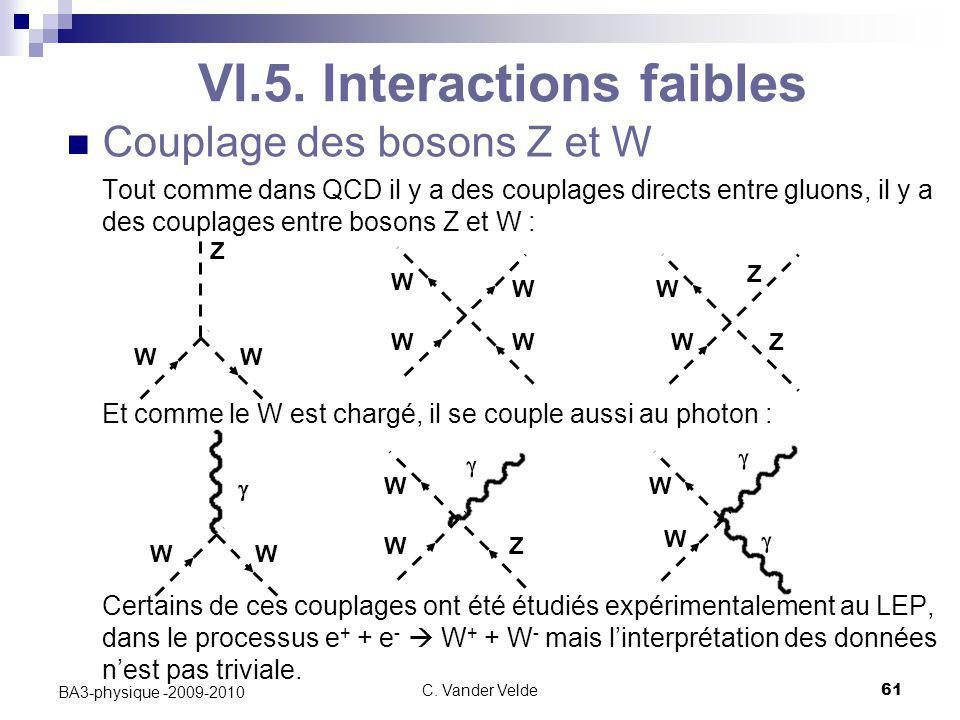 C. Vander Velde61 BA3-physique -2009-2010 VI.5. Interactions faibles Couplage des bosons Z et W Tout comme dans QCD il y a des couplages directs entre