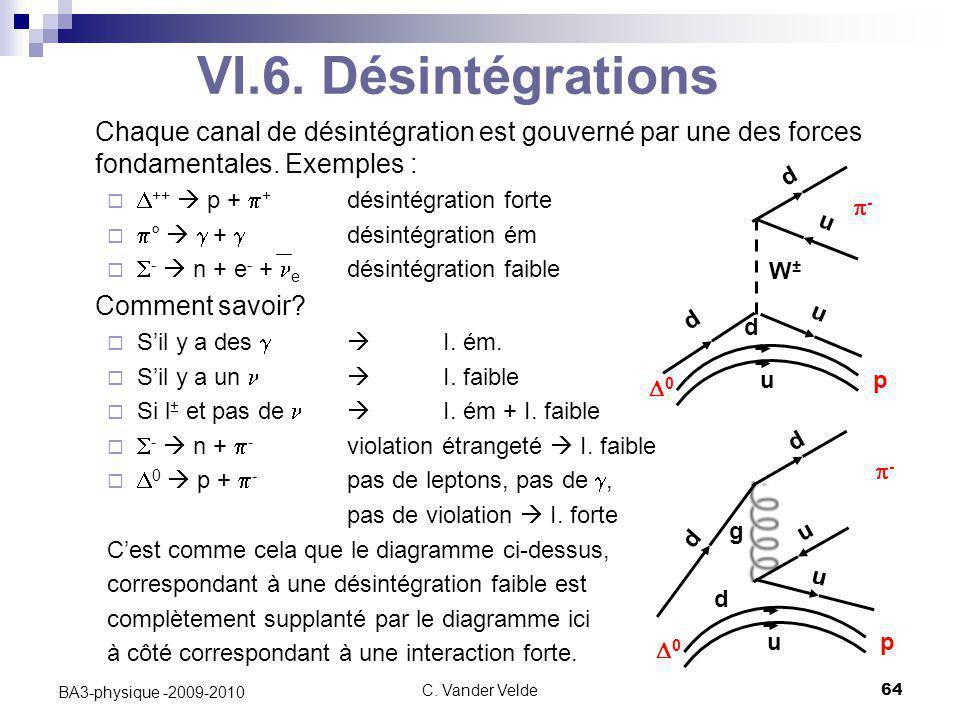 C. Vander Velde64 BA3-physique -2009-2010 VI.6. Désintégrations Chaque canal de désintégration est gouverné par une des forces fondamentales. Exemples
