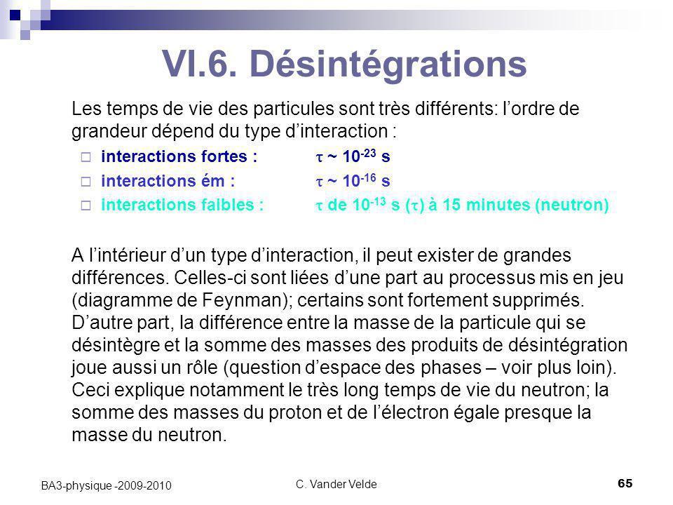 C. Vander Velde65 BA3-physique -2009-2010 VI.6. Désintégrations Les temps de vie des particules sont très différents: l'ordre de grandeur dépend du ty