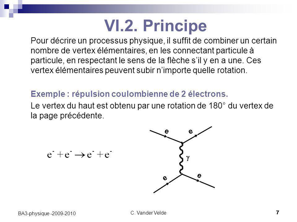 C. Vander Velde7 BA3-physique -2009-2010 VI.2. Principe Pour décrire un processus physique, il suffit de combiner un certain nombre de vertex élémenta