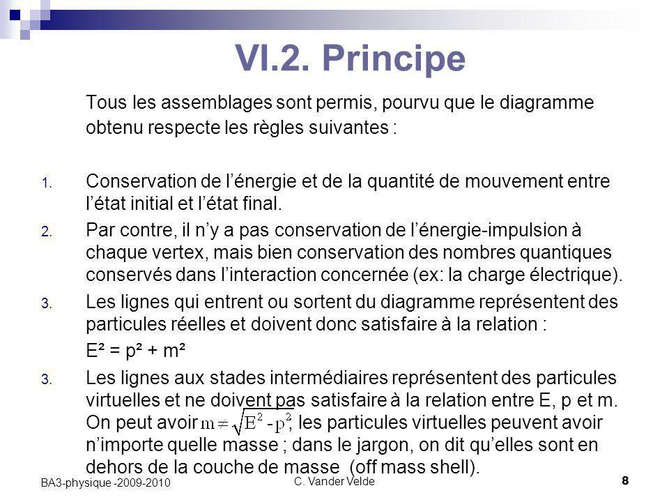 C. Vander Velde8 BA3-physique -2009-2010 VI.2. Principe Tous les assemblages sont permis, pourvu que le diagramme obtenu respecte les règles suivantes
