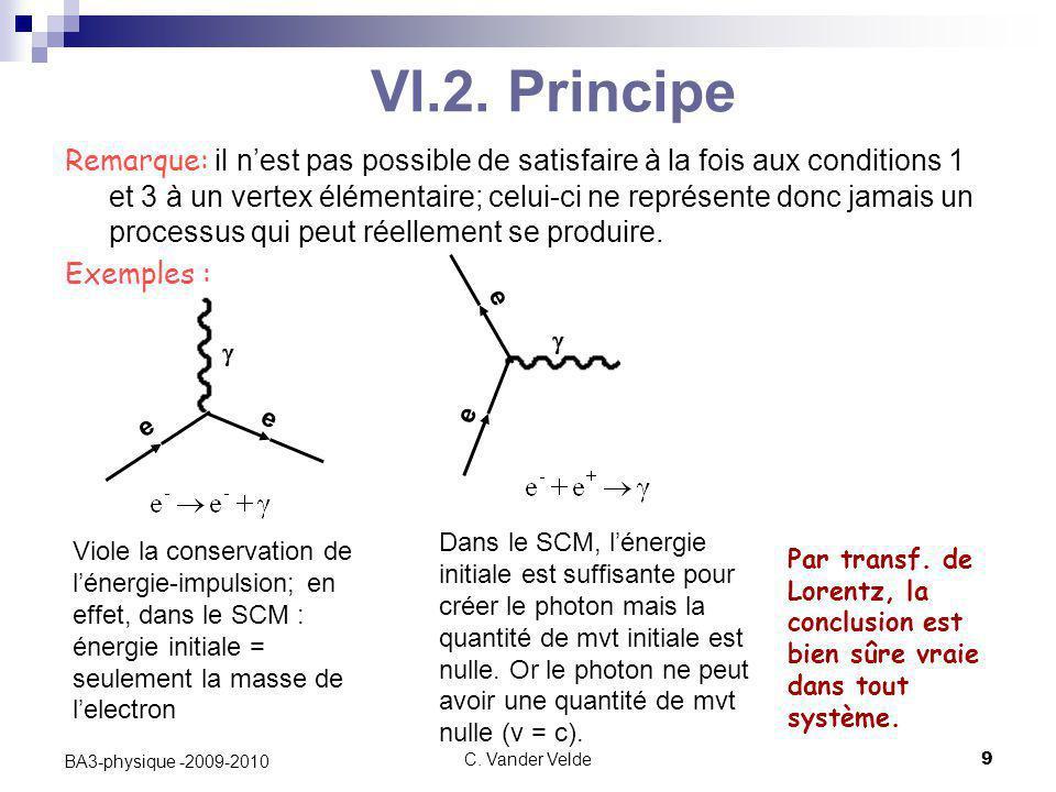 C. Vander Velde9 BA3-physique -2009-2010 VI.2. Principe Remarque: il n'est pas possible de satisfaire à la fois aux conditions 1 et 3 à un vertex élém
