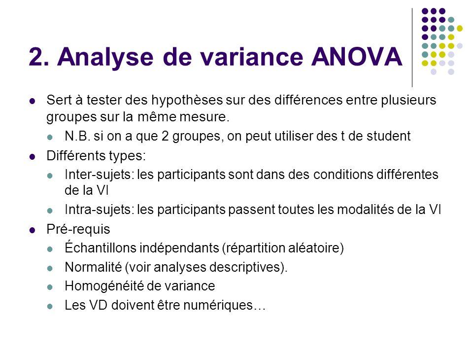 2. Analyse de variance ANOVA Sert à tester des hypothèses sur des différences entre plusieurs groupes sur la même mesure. N.B. si on a que 2 groupes,