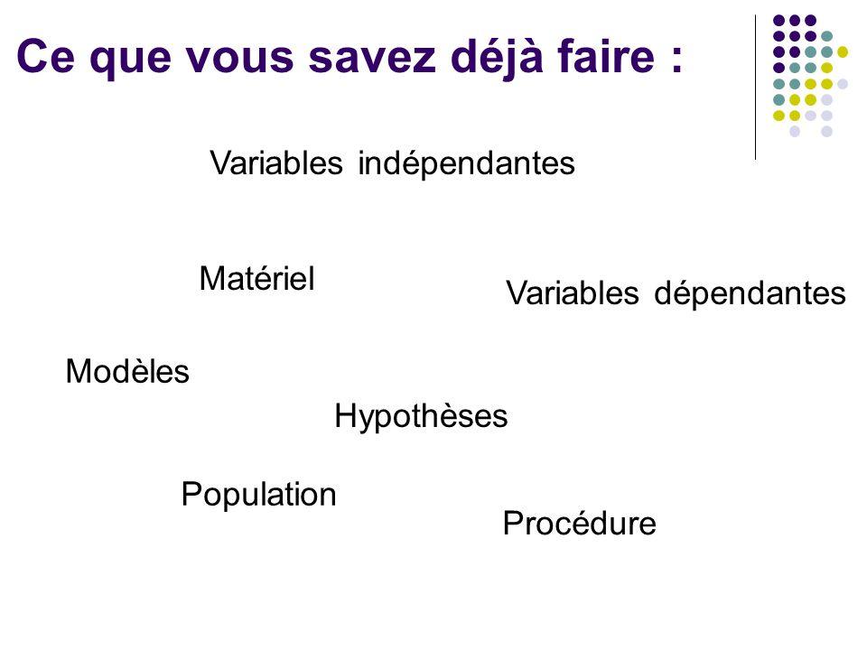 Variables indépendantes Variables dépendantes Modèles Hypothèses Procédure Population Matériel Ce que vous savez déjà faire :