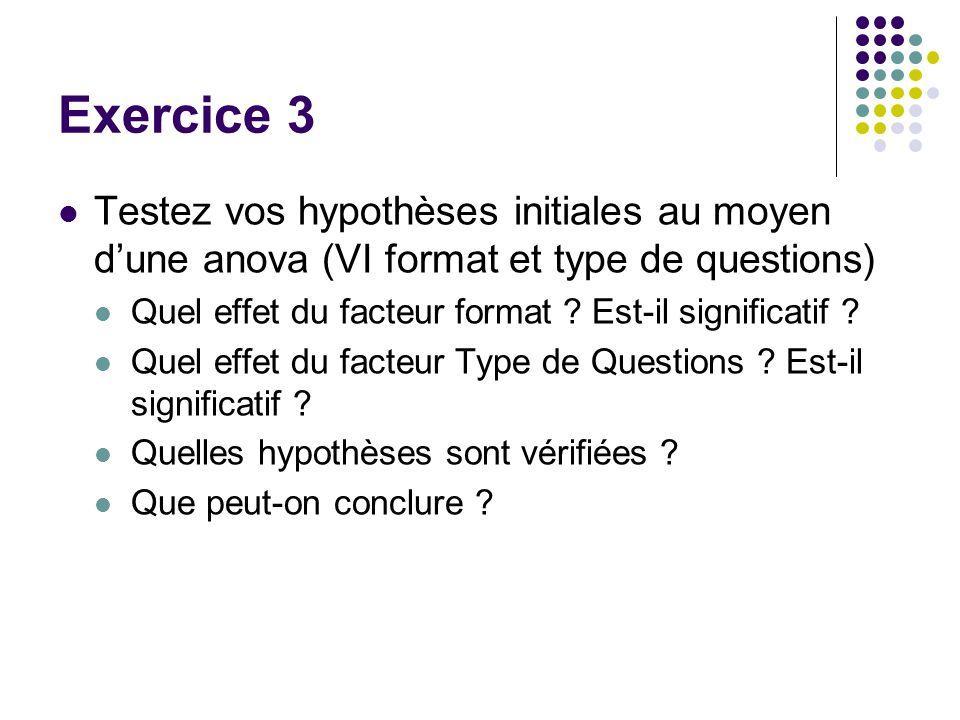 Exercice 3 Testez vos hypothèses initiales au moyen d'une anova (VI format et type de questions) Quel effet du facteur format ? Est-il significatif ?