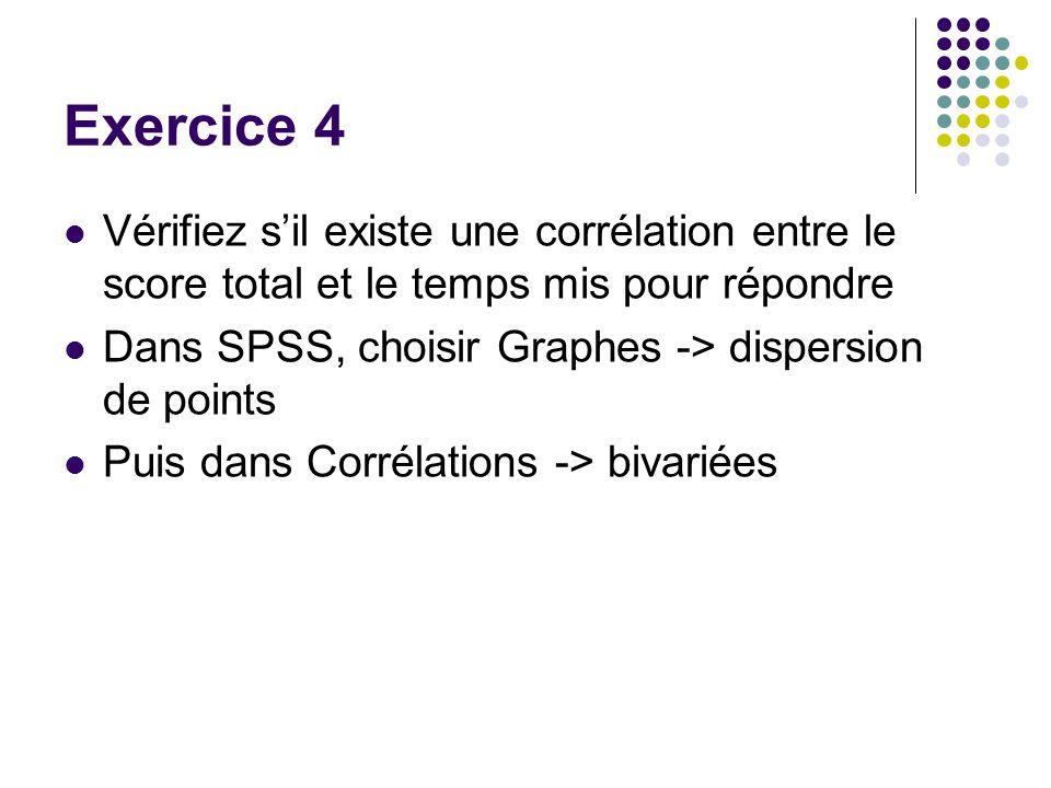 Exercice 4 Vérifiez s'il existe une corrélation entre le score total et le temps mis pour répondre Dans SPSS, choisir Graphes -> dispersion de points