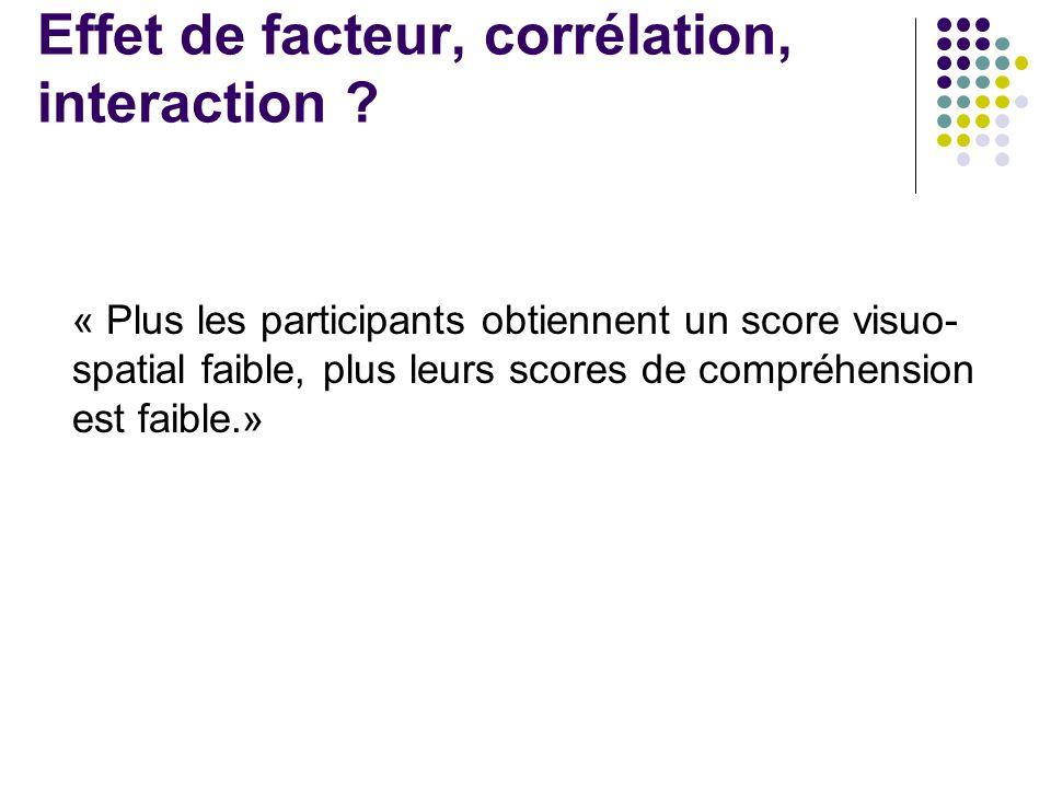 Effet de facteur, corrélation, interaction ? « Plus les participants obtiennent un score visuo- spatial faible, plus leurs scores de compréhension est