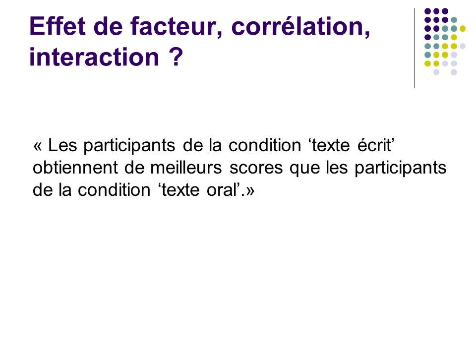 Effet de facteur, corrélation, interaction ? « Les participants de la condition 'texte écrit' obtiennent de meilleurs scores que les participants de l
