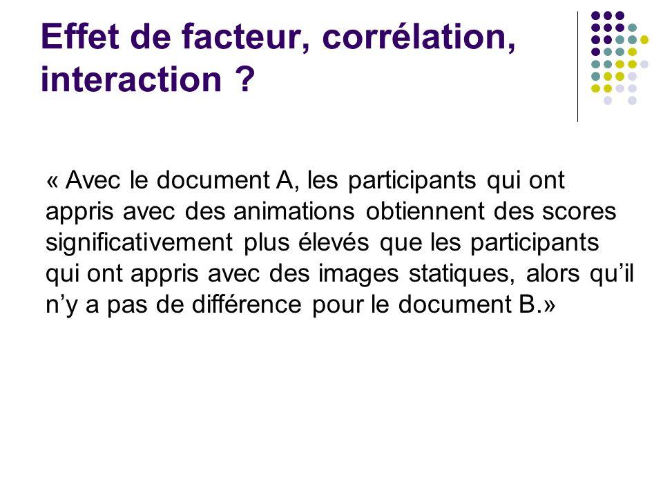 Effet de facteur, corrélation, interaction ? « Avec le document A, les participants qui ont appris avec des animations obtiennent des scores significa