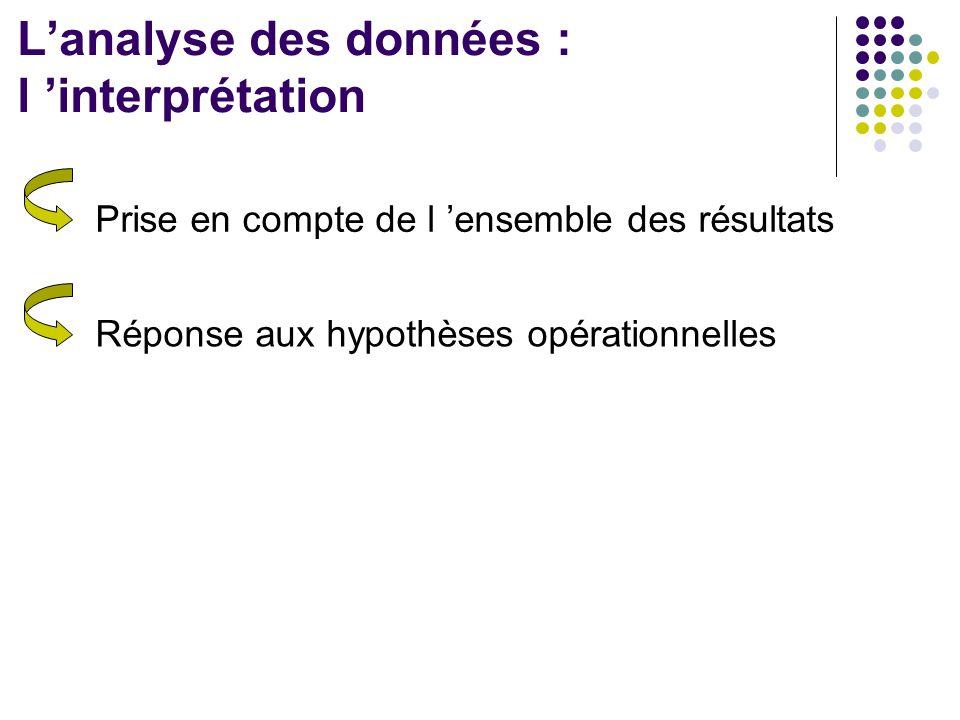 L'analyse des données : l 'interprétation Prise en compte de l 'ensemble des résultatsRéponse aux hypothèses opérationnelles