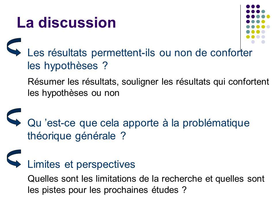 La discussion Les résultats permettent-ils ou non de conforter les hypothèses ? Résumer les résultats, souligner les résultats qui confortent les hypo