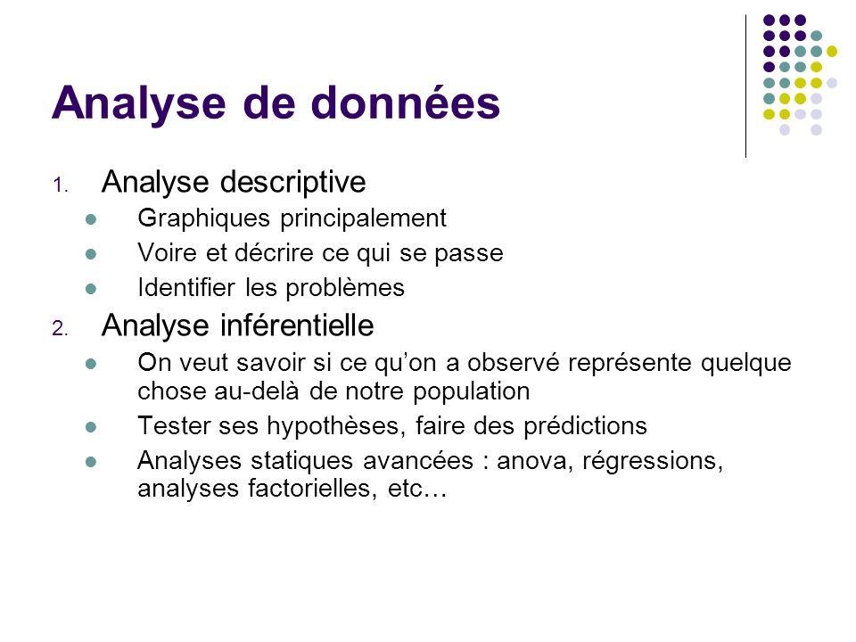 Analyse de données 1. Analyse descriptive Graphiques principalement Voire et décrire ce qui se passe Identifier les problèmes 2. Analyse inférentielle