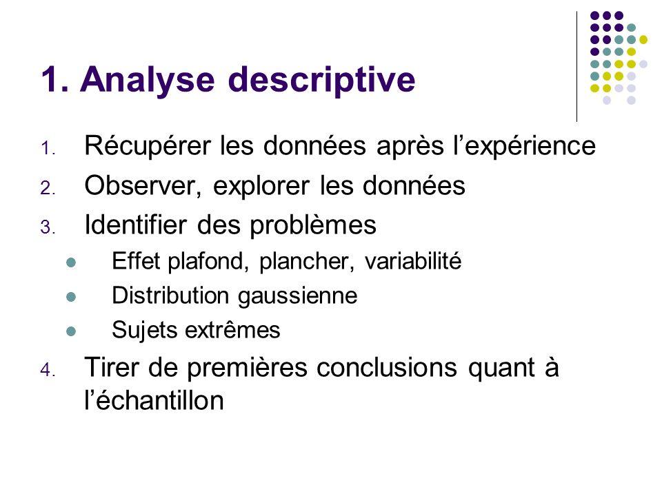 1. Analyse descriptive 1. Récupérer les données après l'expérience 2. Observer, explorer les données 3. Identifier des problèmes Effet plafond, planch